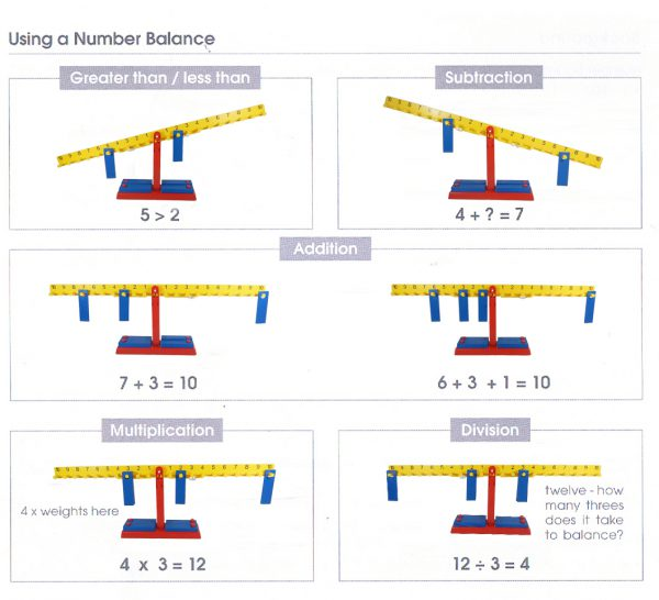 Math balance_การใช้